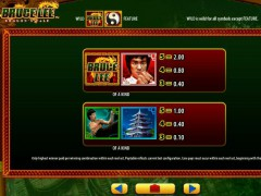 Bruce Lee Dragon's Tale pokieslots77.com William Hill Interactive 3/5