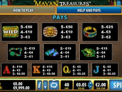 Mayan Treasures pokieslots77.com Bally 2/5