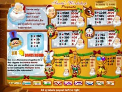 Santas Workshop pokieslots77.com Pro Wager Systems 2/5