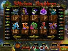 Witches Cauldron pokieslots77.com Topgame 3/5