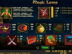 Magic Lamp pokieslots77.com World Match 3/5