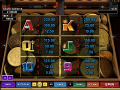 Sovereign Of The Seven Seas pokieslots77.com Microgaming 2/5
