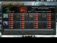 Viking Vanguard pokieslots77.com William Hill Interactive 4/5