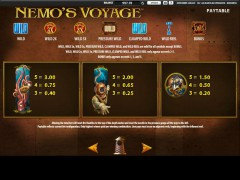 Nemo's Voyage pokieslots77.com William Hill Interactive 4/5