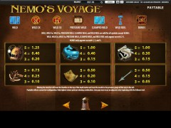 Nemo's Voyage pokieslots77.com William Hill Interactive 5/5