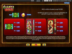 Giant's Gold pokieslots77.com William Hill Interactive 4/5