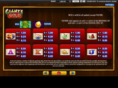 Giant's Gold pokieslots77.com William Hill Interactive 5/5